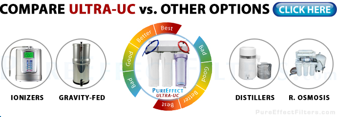 Ultra vs. Other Filters